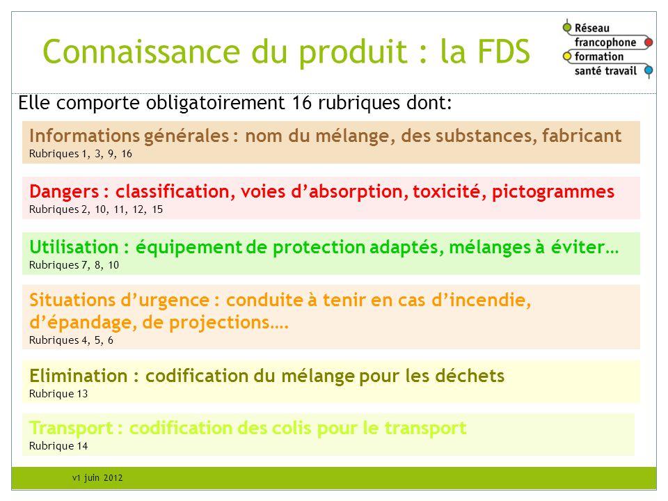 Connaissance du produit : la FDS