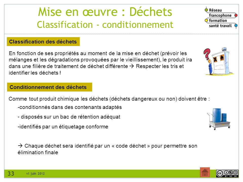Mise en œuvre : Déchets Classification - conditionnement