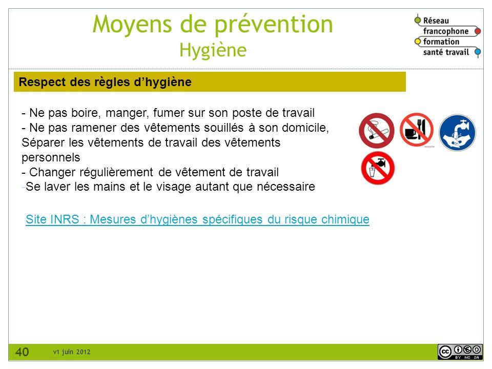 Moyens de prévention Hygiène