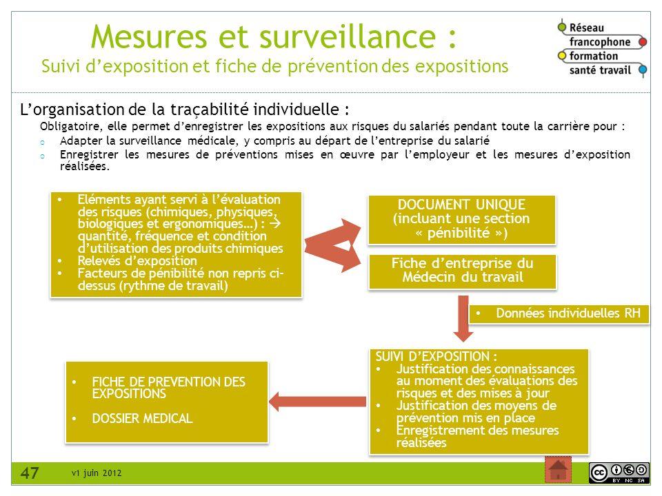 Mesures et surveillance : Suivi d'exposition et fiche de prévention des expositions