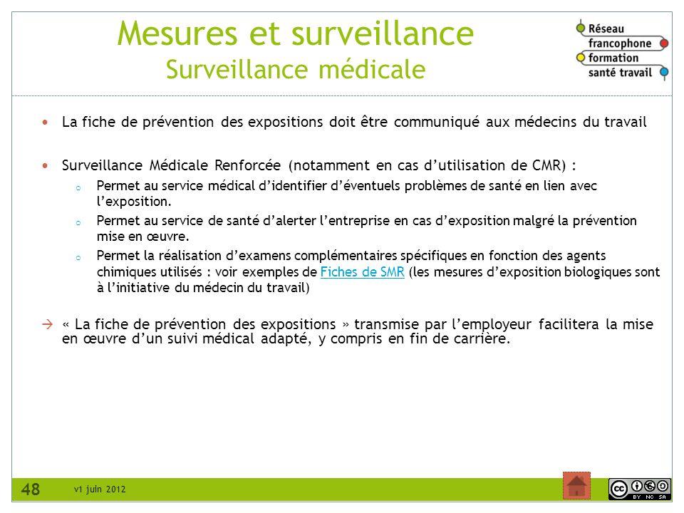 Mesures et surveillance Surveillance médicale