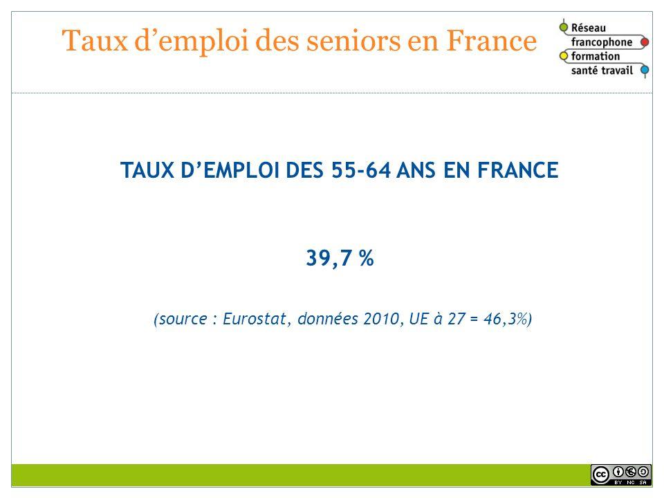 Taux d'emploi des seniors en France