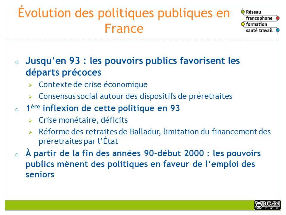 Évolution des politiques publiques en France
