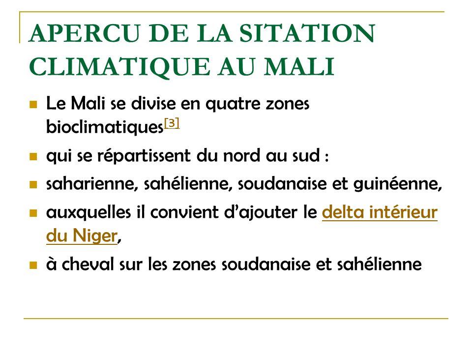 APERCU DE LA SITATION CLIMATIQUE AU MALI