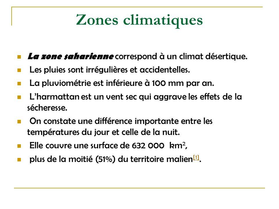 Zones climatiques La zone saharienne correspond à un climat désertique. Les pluies sont irrégulières et accidentelles.