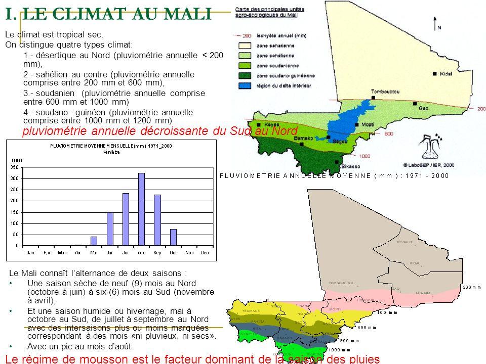 I. LE CLIMAT AU MALI pluviométrie annuelle décroissante du Sud au Nord