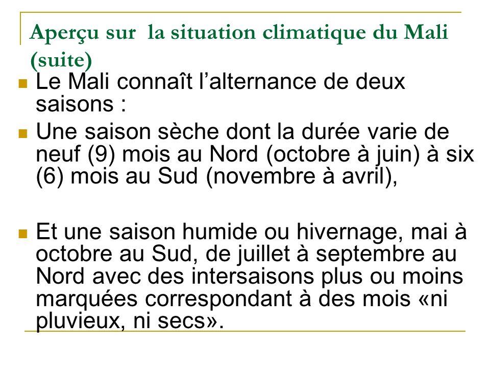 Aperçu sur la situation climatique du Mali (suite)