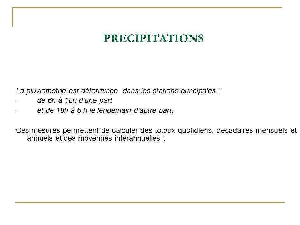 PRECIPITATIONS La pluviométrie est déterminée dans les stations principales : - de 6h à 18h d'une part.