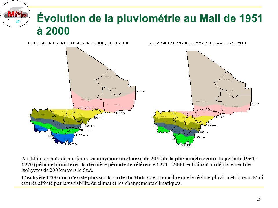 Évolution de la pluviométrie au Mali de 1951 à 2000
