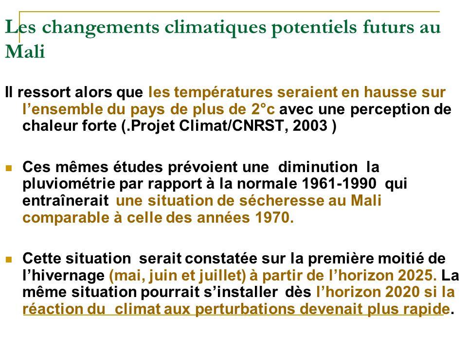 Les changements climatiques potentiels futurs au Mali