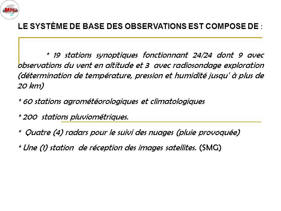 * 60 stations agrométéorologiques et climatologiques