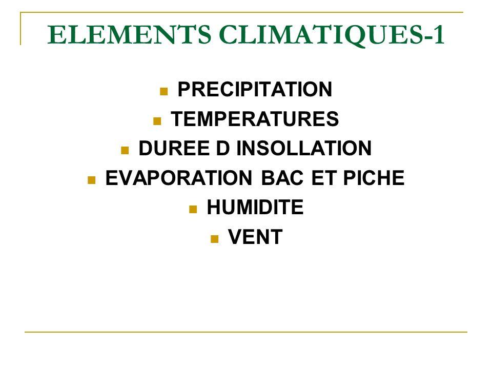 ELEMENTS CLIMATIQUES-1