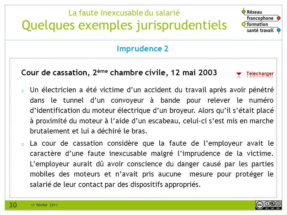 La faute inexcusable du salarié Quelques exemples jurisprudentiels
