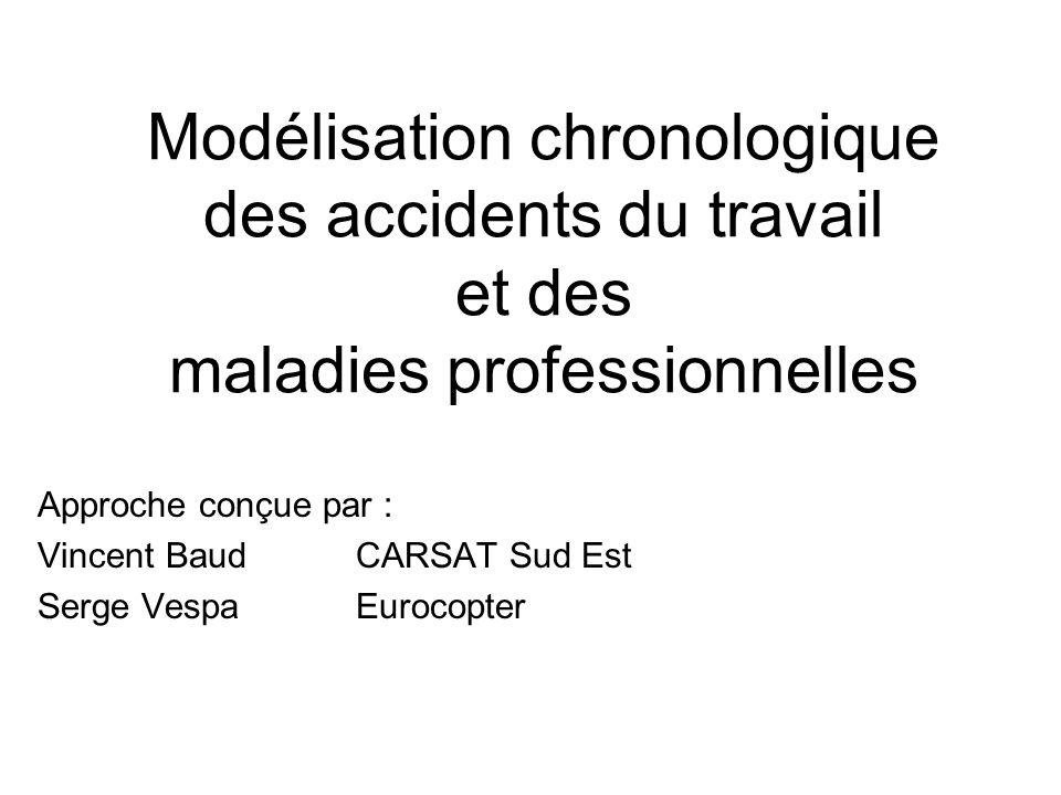 Modélisation chronologique des accidents du travail et des maladies professionnelles