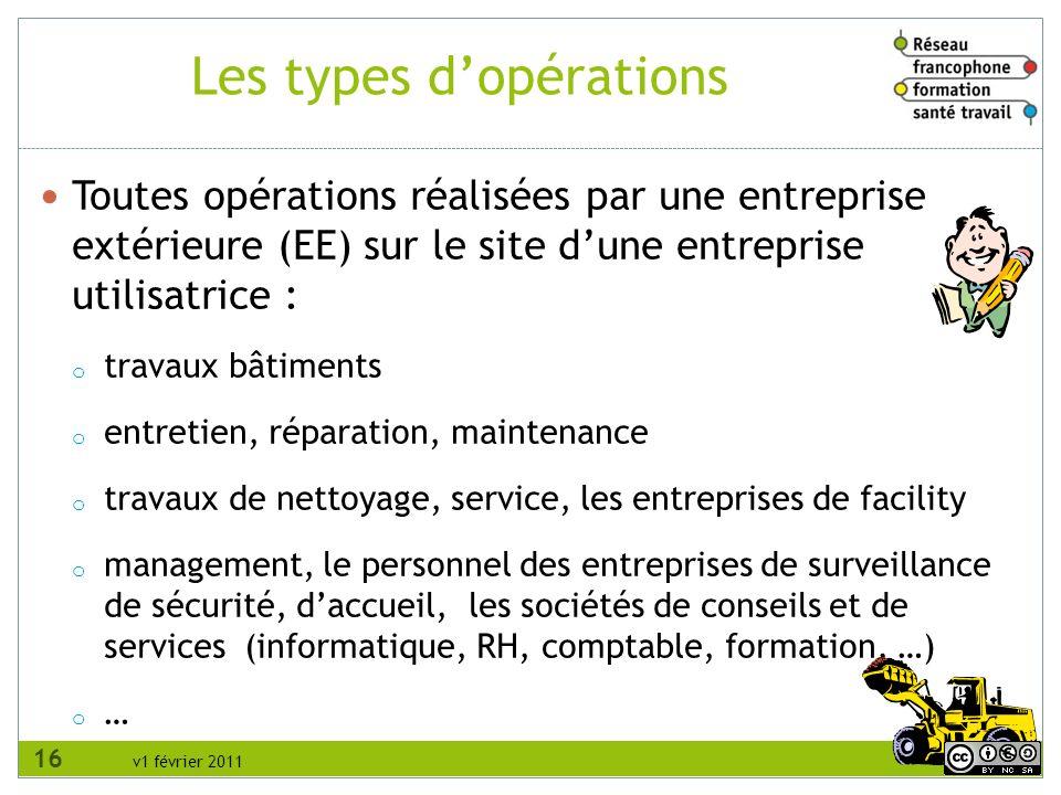 Les types d'opérations