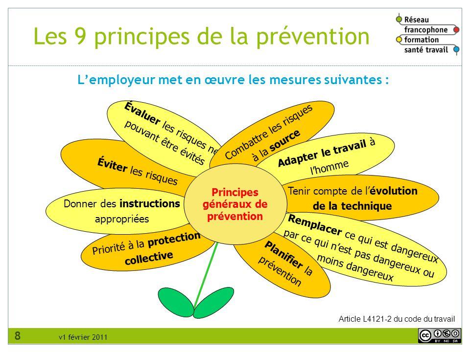 Les 9 principes de la prévention