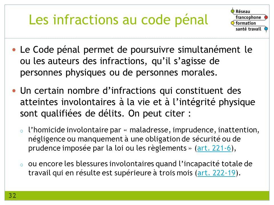 Les infractions au code pénal
