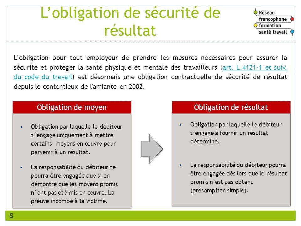 Les responsabilités en santé et sécurité au travail - ppt ...