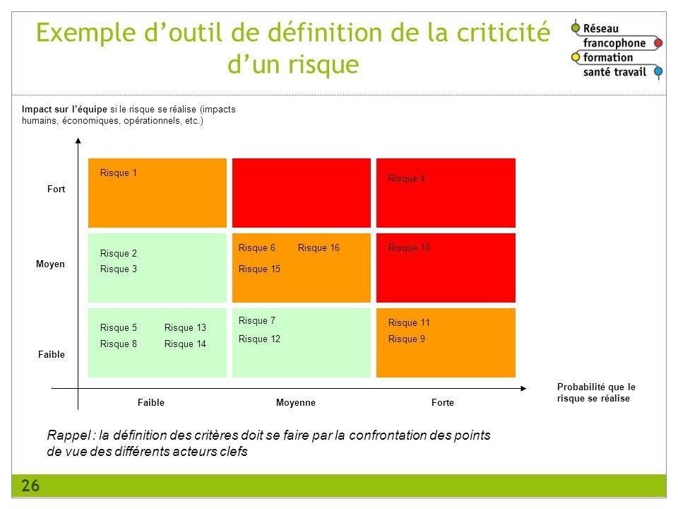 Exemple d'outil de définition de la criticité d'un risque