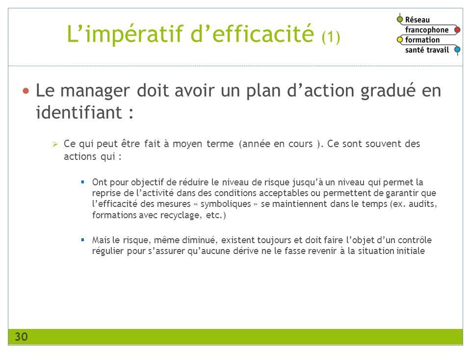 L'impératif d'efficacité (1)