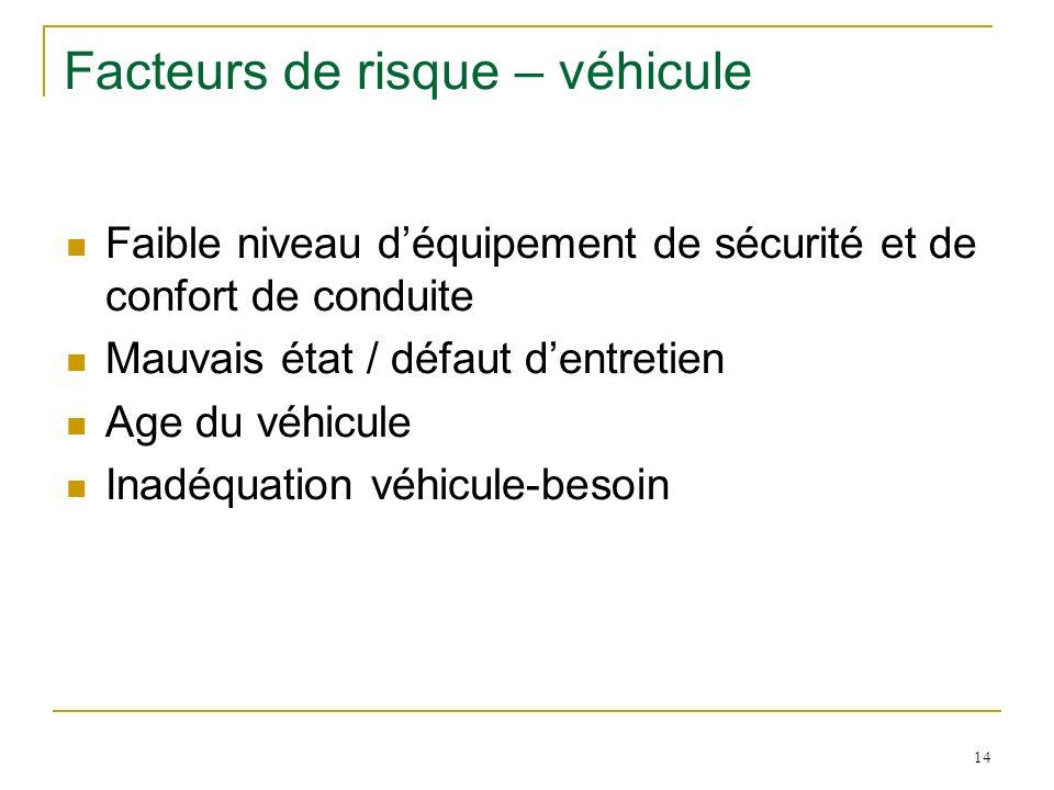 Facteurs de risque – véhicule