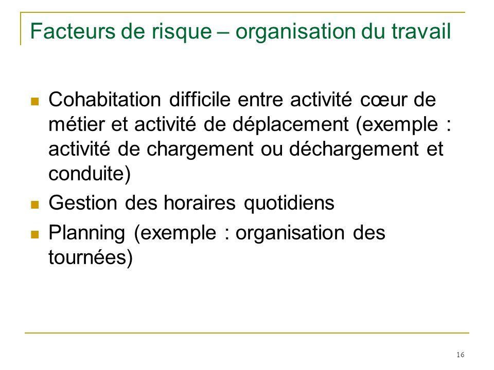 Facteurs de risque – organisation du travail