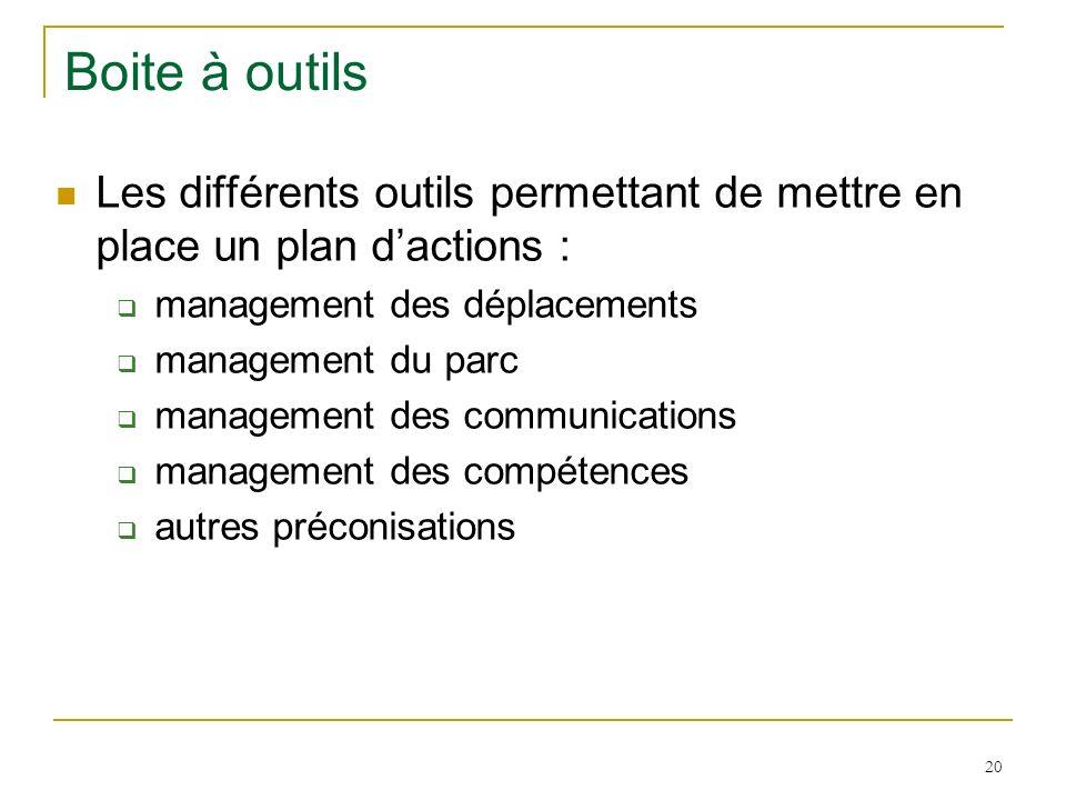 Boite à outils Les différents outils permettant de mettre en place un plan d'actions : management des déplacements.