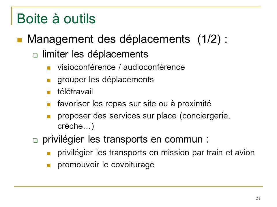 Boite à outils Management des déplacements (1/2) :