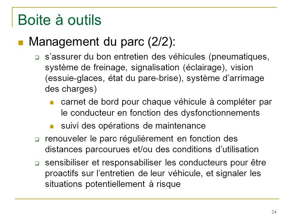 Boite à outils Management du parc (2/2):