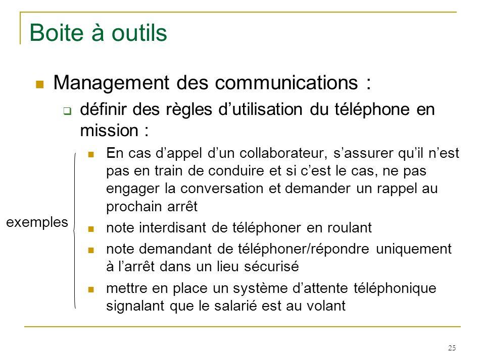 Boite à outils Management des communications :