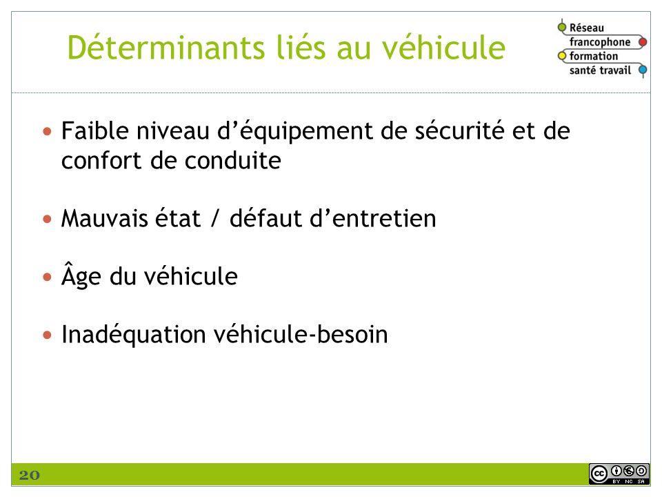 Déterminants liés au véhicule