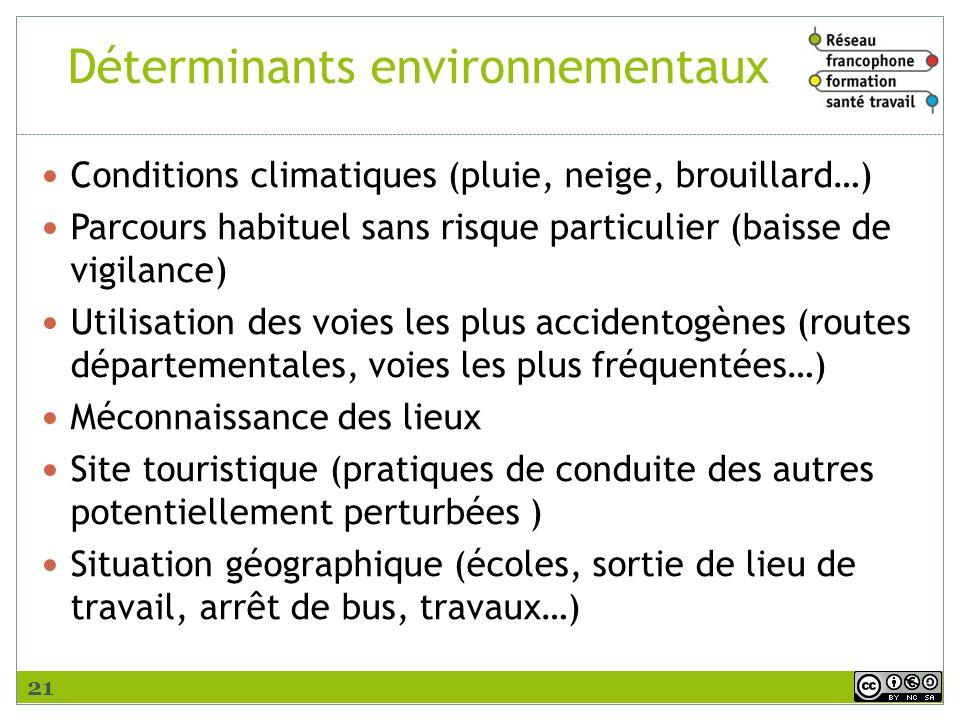 Déterminants environnementaux