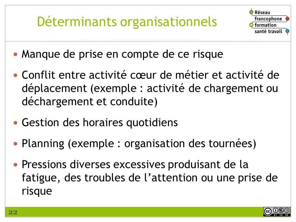 Déterminants organisationnels