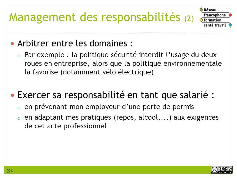 Management des responsabilités (2)