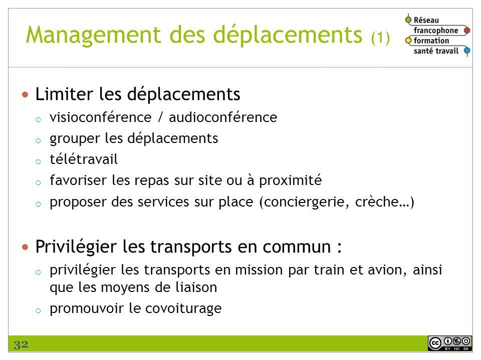 Management des déplacements (1)
