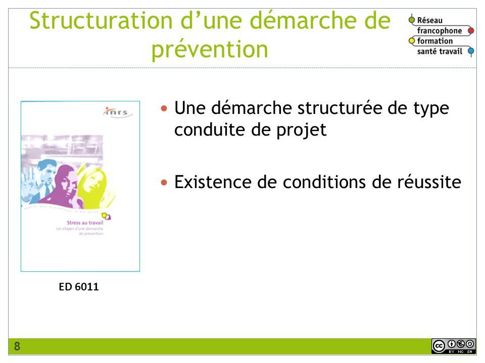 Structuration d'une démarche de prévention
