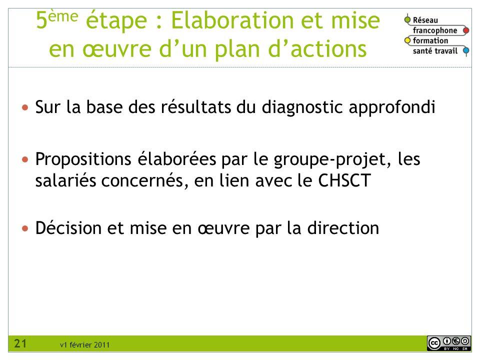 5ème étape : Elaboration et mise en œuvre d'un plan d'actions