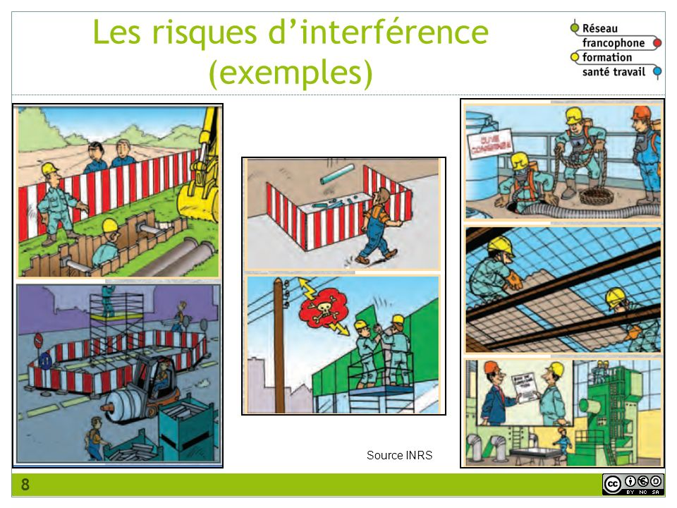 Les risques d'interférence (exemples)