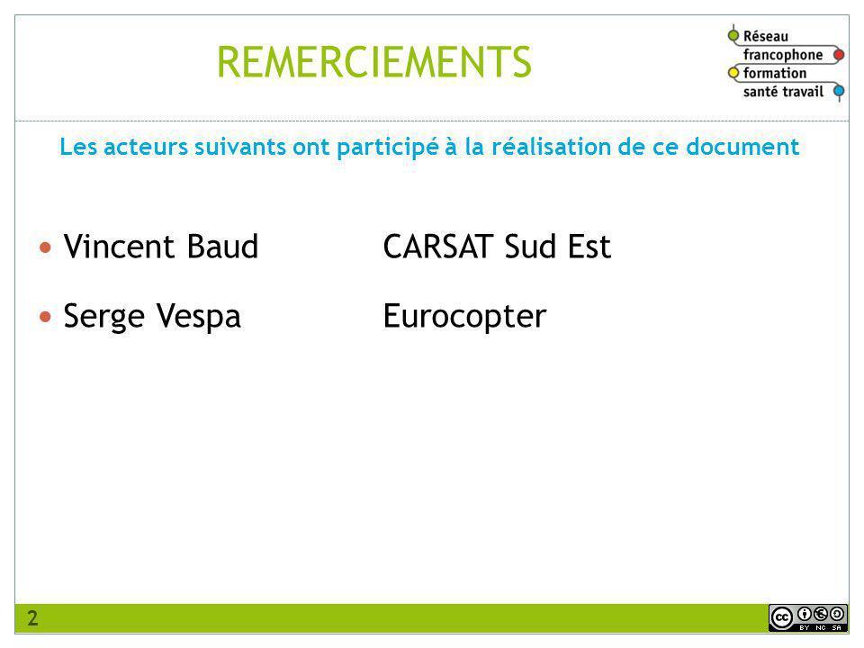 Les acteurs suivants ont participé à la réalisation de ce document