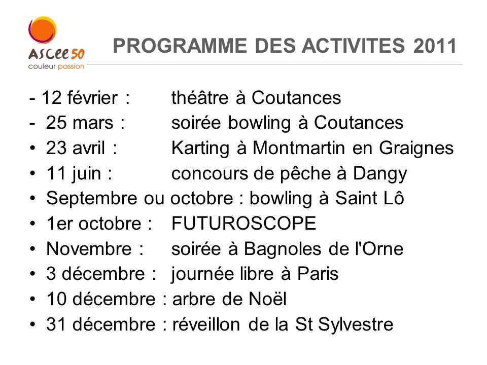 PROGRAMME DES ACTIVITES 2011
