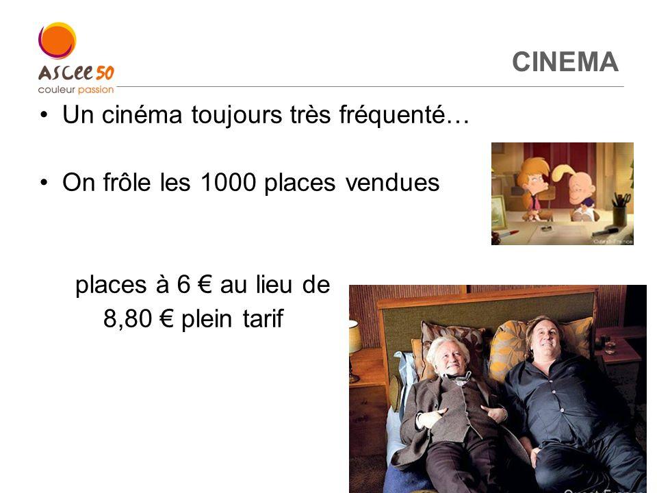 CINEMA Un cinéma toujours très fréquenté…