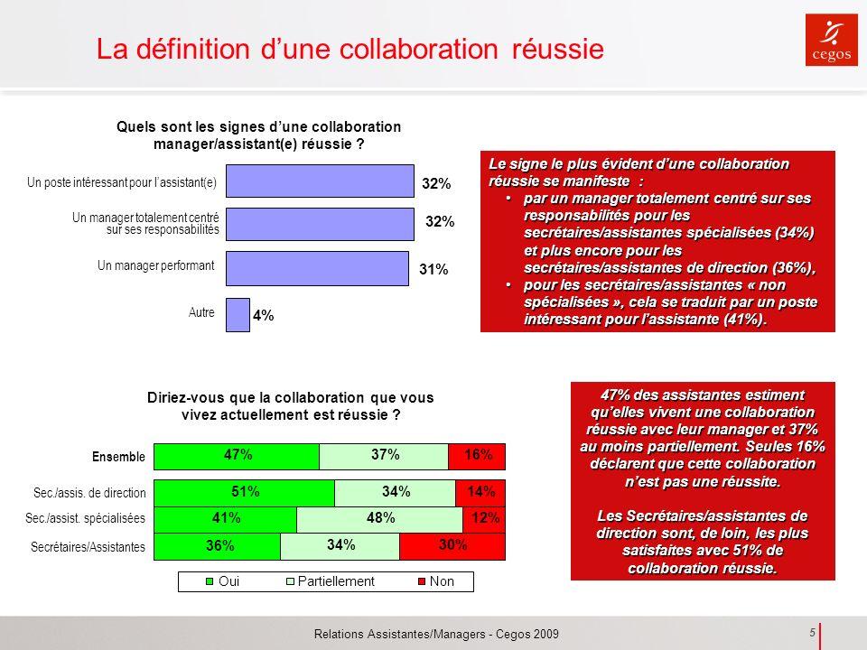 La définition d'une collaboration réussie