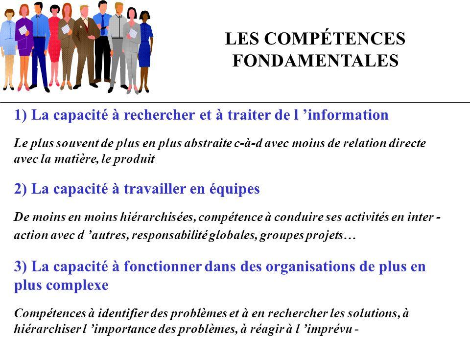 LES COMPÉTENCES FONDAMENTALES
