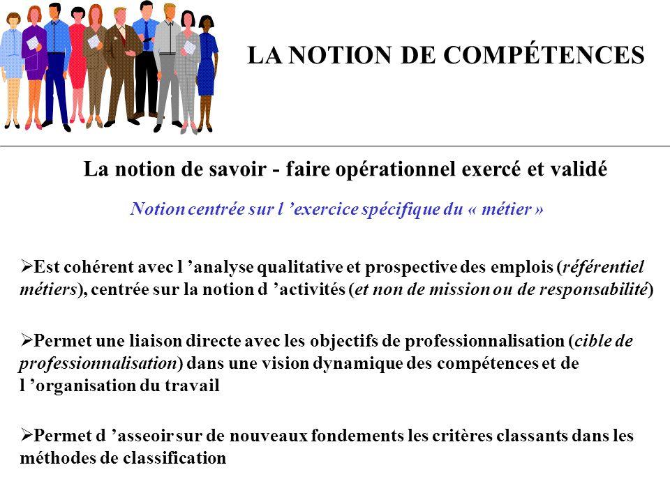 LA NOTION DE COMPÉTENCES