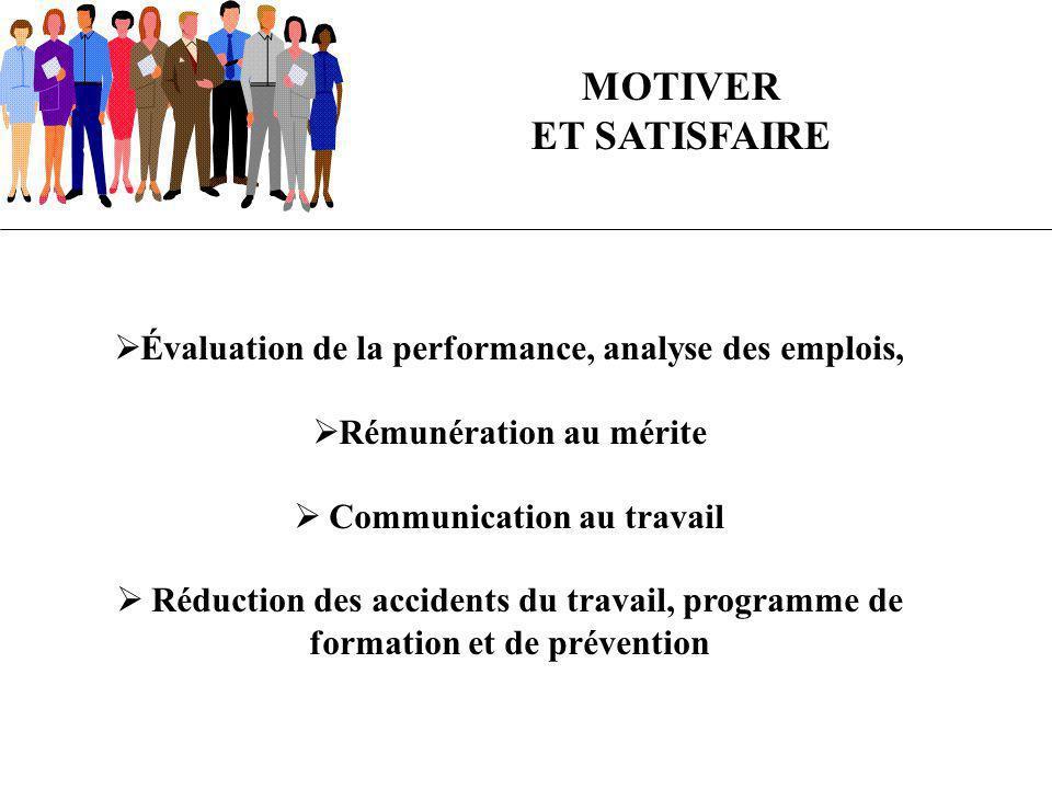 MOTIVER ET SATISFAIRE. Évaluation de la performance, analyse des emplois, Rémunération au mérite.