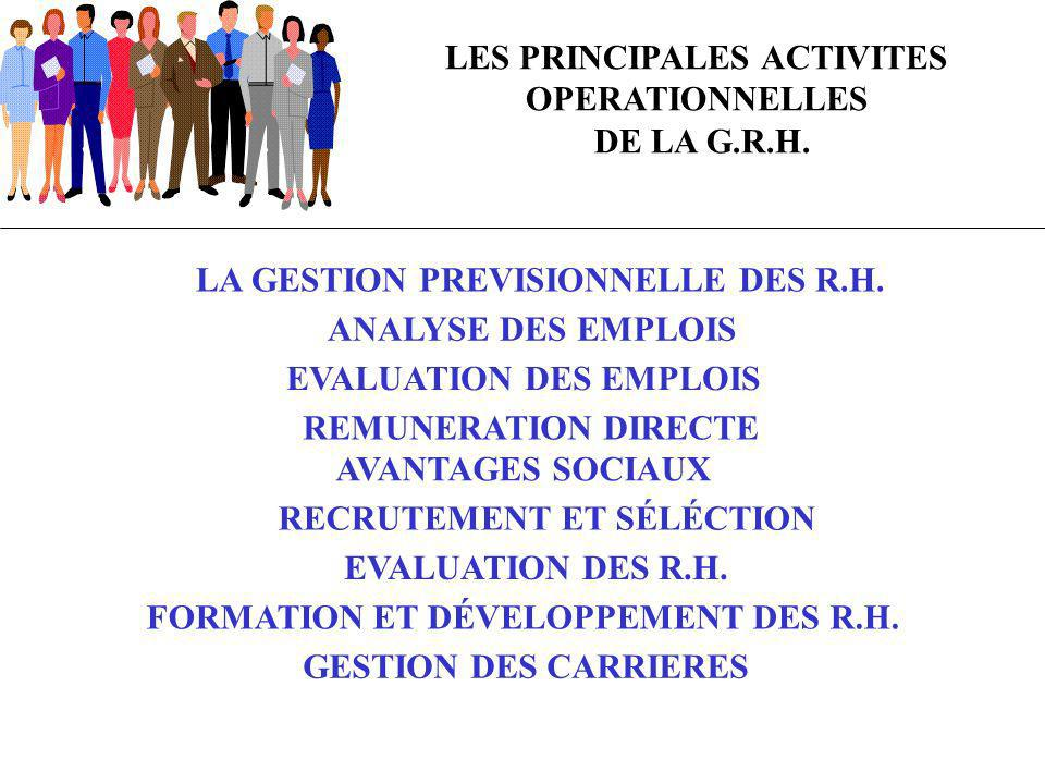 LES PRINCIPALES ACTIVITES OPERATIONNELLES DE LA G.R.H.