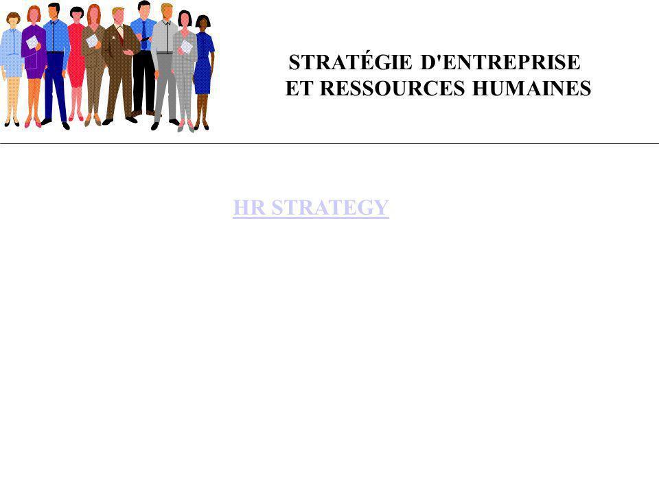 STRATÉGIE D ENTREPRISE ET RESSOURCES HUMAINES