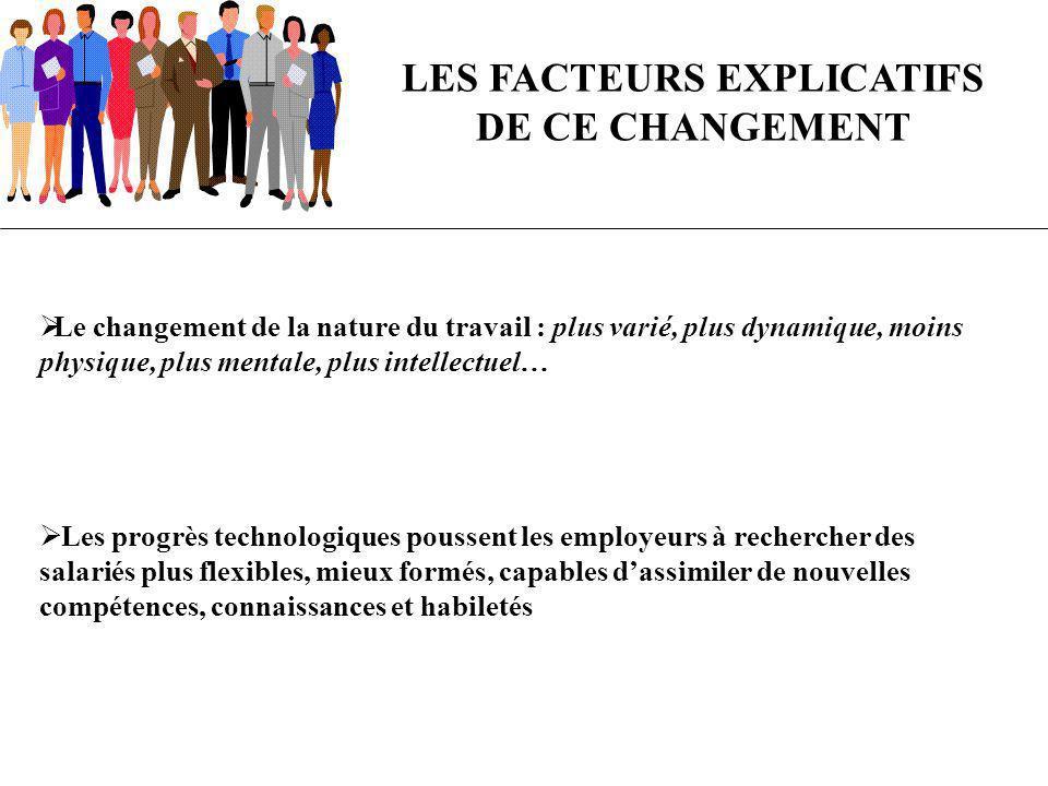 LES FACTEURS EXPLICATIFS DE CE CHANGEMENT