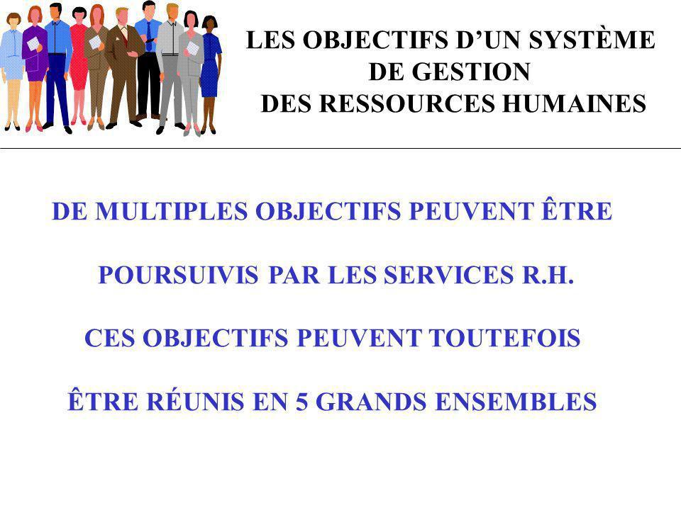 LES OBJECTIFS D'UN SYSTÈME DE GESTION DES RESSOURCES HUMAINES
