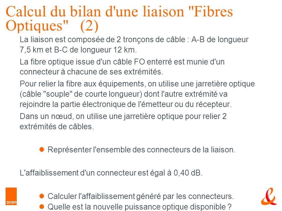 Calcul du bilan d une liaison Fibres Optiques (2)